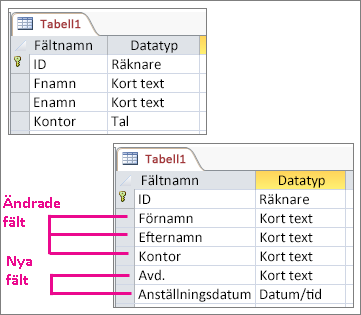 Ursprunglig och ändrad tabell