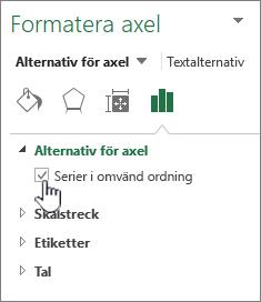 Alternativet 3D-omvänd ordning