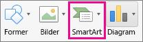SmartArt-Organisationsschema
