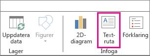 Knappen Textruta på fliken Startsidan för Power Map