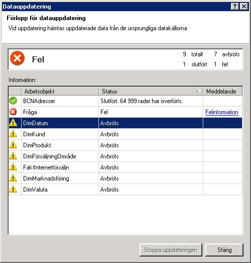 Meddelanden om status för datauppdateringarna i PowerPivot