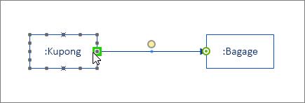 Meddelandeformen med slutet markerade med grönt och ansluten till en annan livslinje-form