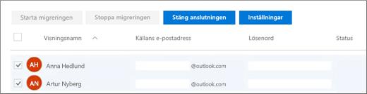 Alla användare visas med förifylld e-postadress