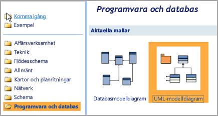 Välj programvara och databaser
