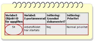 Variabler i ett arbetsflöde finns på en anteckningsblockliknande plats
