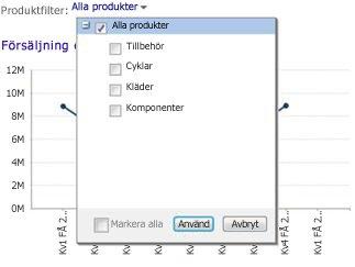 Webbdelsfilter med Alla produkter valt