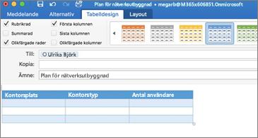 Meddelande med en tabell och fliken Tabelldesign synlig i menyfliksområdet