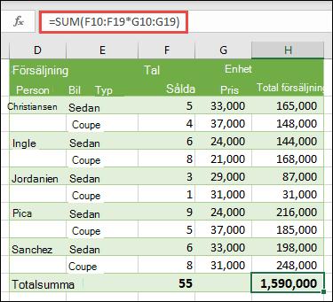 Encellmatrisformel som beräknar en totalsumma med =SUMMA(F10:F19*G10:G19)