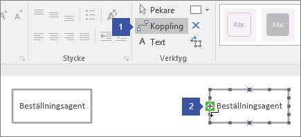 1 pekar på kopplingsverktyget, 2 peka markören hovra över grönt markerat kopplingspunkt på livslinje-form