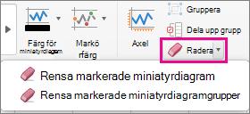 Välj Rensa på fliken Design för miniatyrdiagram