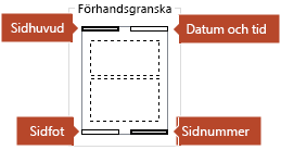 På förhandsgranskningsbilden kan du se vilka objekt som kommer att visas på de utskrivna anteckningssidorna.