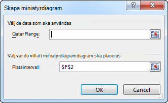 Dialogrutan Skapa miniatyrdiagram