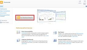 Knapp för att köra Instrumentpanelsdesignern i PerformancePoint-webbplatsmallen