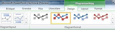 Den sammanhangsbaserade fliken Diagramverktyg visas bara om du har markerat ditt diagram.
