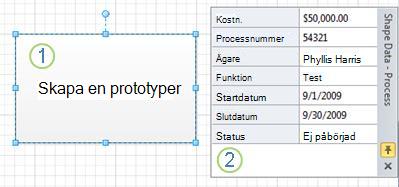 En processform utan datagrafik