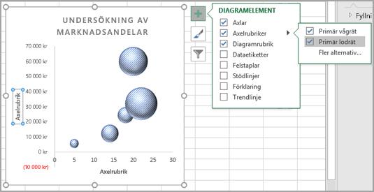 Menyn Diagramelement