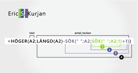Den andra SÖK-funktionen i en formel som avgränsar förnamn, mellannamn och efternamn