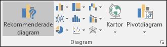 Menyfliksgrupp för Excel-diagram