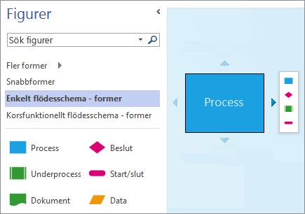 Skärmbild av fönstret Figurer och en diagramsida med en figur, pilarna för automatisk koppling och miniverktygsfältet.