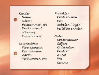 Skärmbild av informationsobjekt grupperade efter ämne