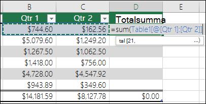 Lägga till en enda formel i en tabellcell som kompletteras automatiskt att skapa en beräknad kolumn