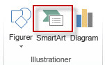 SmartArt i gruppen Illustrationer på fliken Infoga