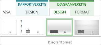 Gruppen Diagramformat på fliken Design under Diagramverktyg