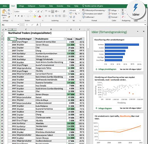 Idéer i Excel