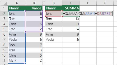 Exempel på matrisform med områdesreferenser som inte matchar och orsakar ett #SAKNAS!-fel.  Formeln i cell E2 är {=SUMMA(OM(A2:A11=D2,B2:B5))} och måste anges med Ctrl+Skift+Retur.