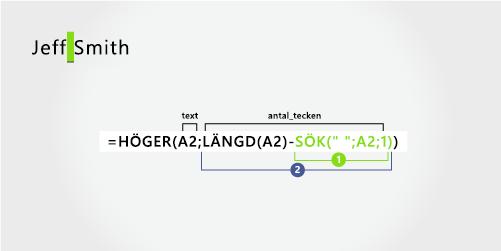 Formel som extraherar ett efternamn