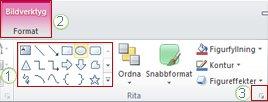 Ett exempel på några av de andra funktionerna i menyfliksområdet i PowerPoint 2010.