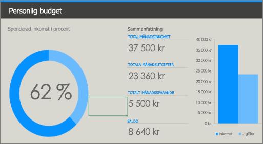 Den gamla Excel-mallen Personlig budget med lågkontrastfärger (blå och ljusblå mot en grå bakgrund).