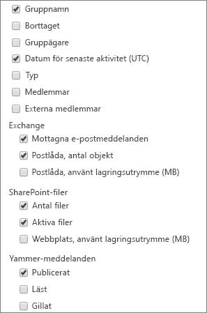 Office 365-grupprapport – välj kolumner
