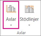 Knappen Axlar på fliken Diagram