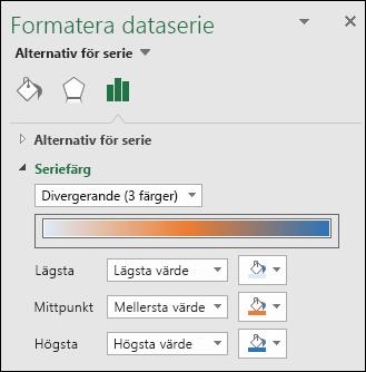 Seriefärgsalternativ för  kartdiagram i Excel