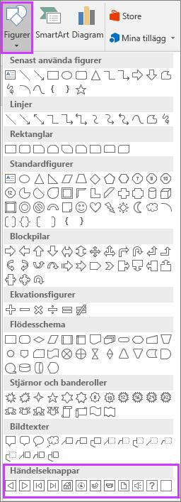 Visar menyn Figurer i menyfliksområdet i PowerPoint med Händelseknappar markerat