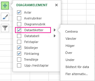 Dataetikettsalternativ under Diagramelement