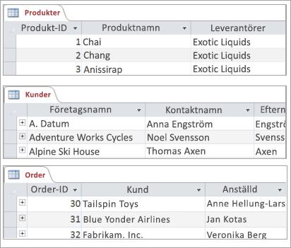 Avsnitt av tabellerna Produkter, Kunder och Order