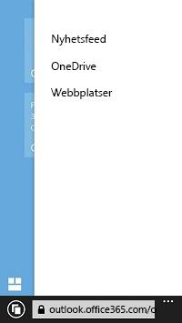 Lista över SharePoint-webbplatser på en mobil enhet