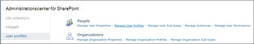Länken hantera användarprofiler på sidan användare profiler