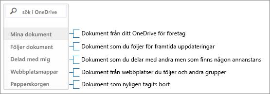 Gruppera OneDrive för företag-länkar