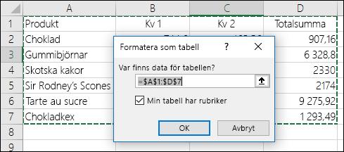 Exempel på hur du använder alternativet Formatera som tabell på fliken Start för att välja ett dataområde automatiskt