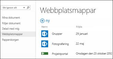 Välj Webbplatsmappar i snabbåtgärdsfältet i Office 365 om du vill se listan med SharePoint Online-webbplatser du följer.
