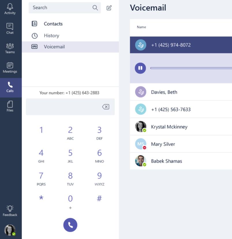 Samtal skärmen med kontakter, historik röstmeddelanden och knappsats