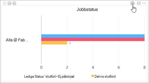 Skärmdump: Kaizala jobb nedåt. Du kan se och -Undergrupp informationen för rapporten