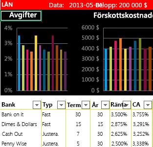 Exempel på en inbäddad Excel-arbetsbok, en amorteringsjämförelse