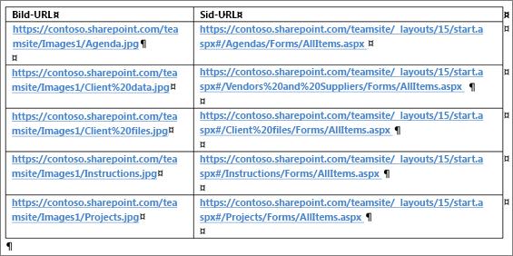 En tabell som innehåller URL:er för bilden och URL:er för sidan