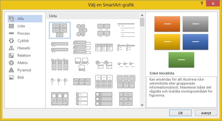 Alternativ i dialogrutan Välj en SmartArt-grafik