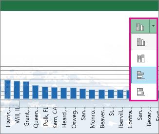 Ändra diagramalternativ för de 100 högsta