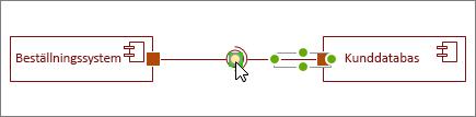 Gränssnitt som krävs-form kopplad till angivet gränssnitt